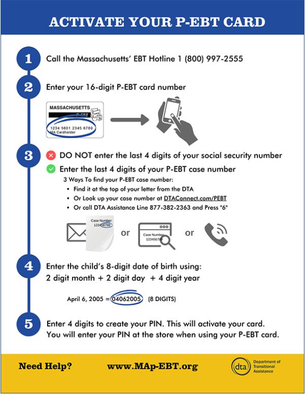 """How to Activate Massachusetts P-EBT"""